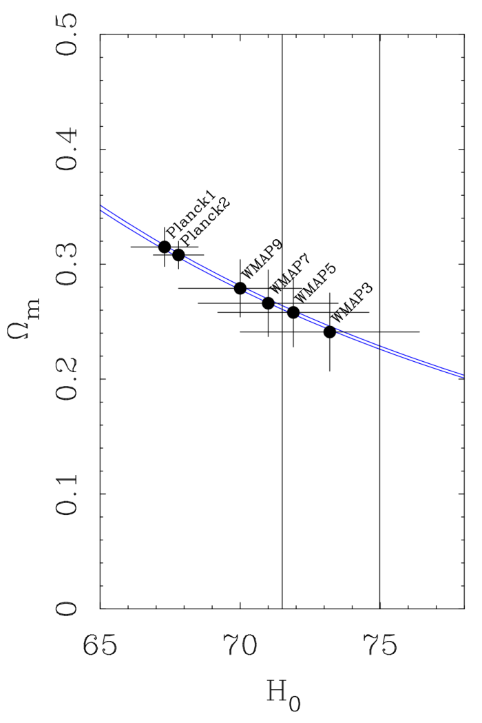 Cepheids & Gaia: No Systematic in the Hubble Constant