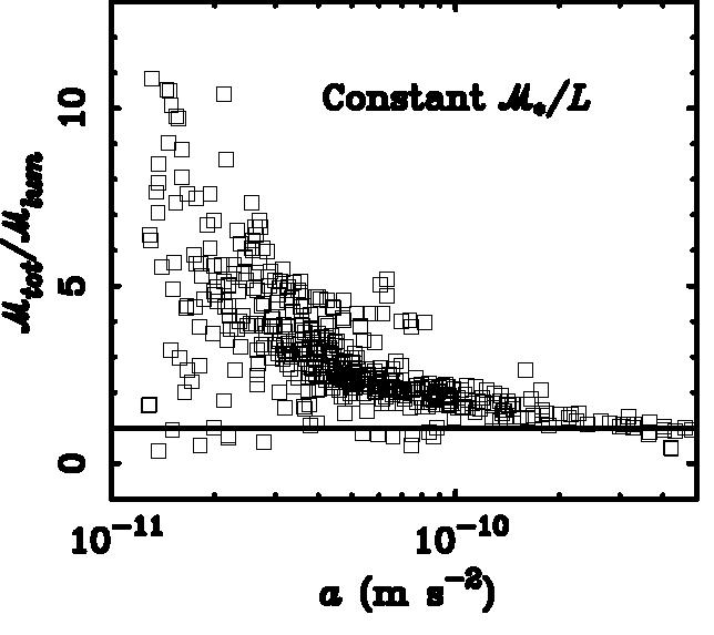 MD1998_constantML