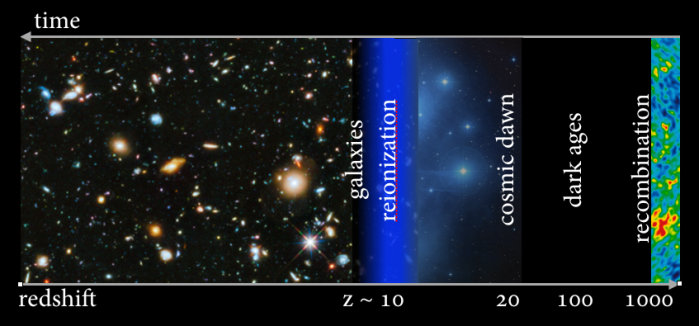 The next cosmic frontier: 21cm absorption at high redshift