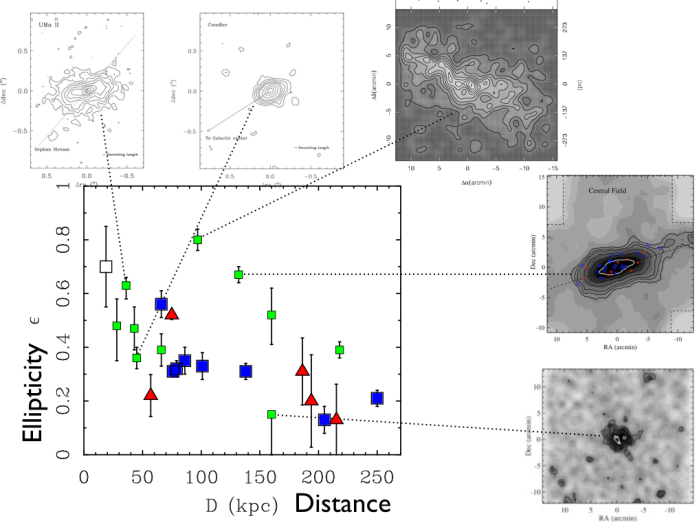 Dwarf Satellite Galaxies. II. Non-equilibrium effects in ultrafaint dwarfs