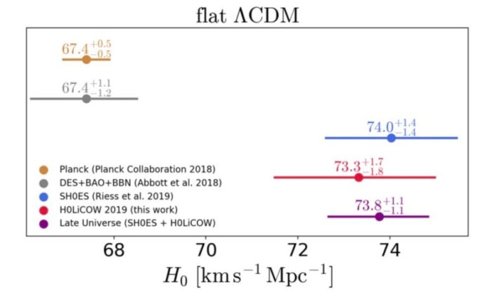 The Hubble Constant from the Baryonic Tully-FisherRelation