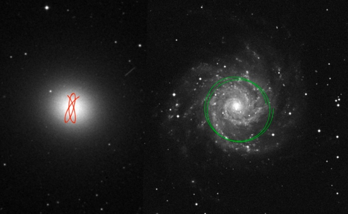 Leveling the Playing Field of Dwarf GalaxyKinematics