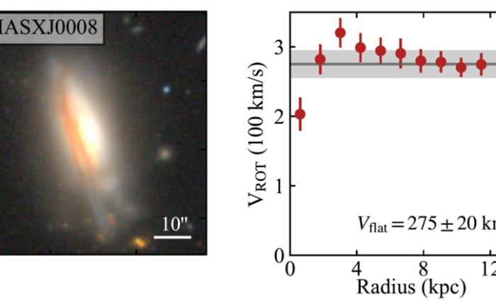 Super spirals on the Tully-Fisherrelation